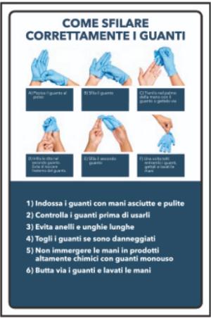 come sfilare i guanti